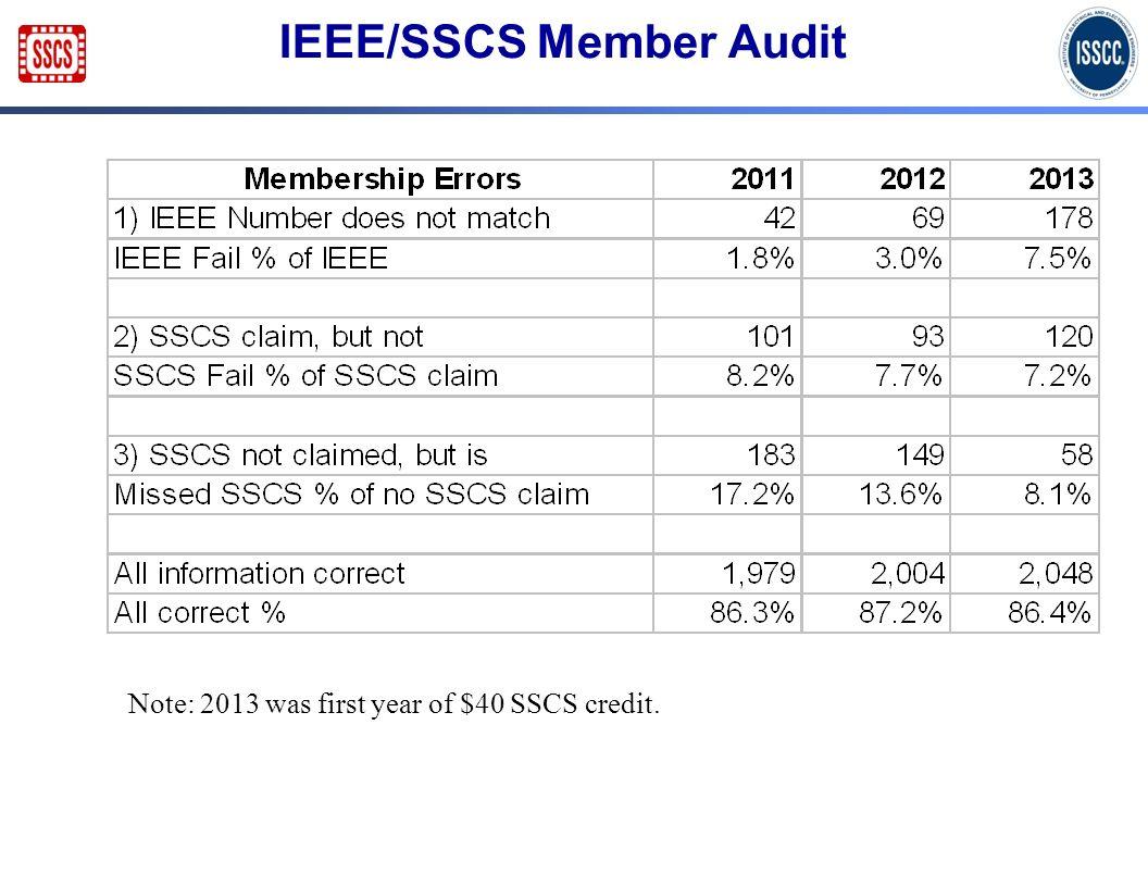 IEEE/SSCS Member Audit