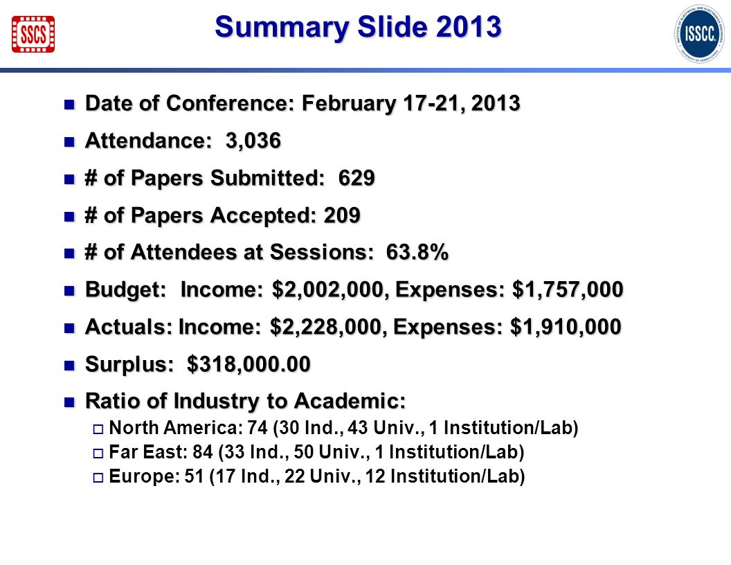 Summary Slide 2013 Date of Conference: February 17-21, 2013