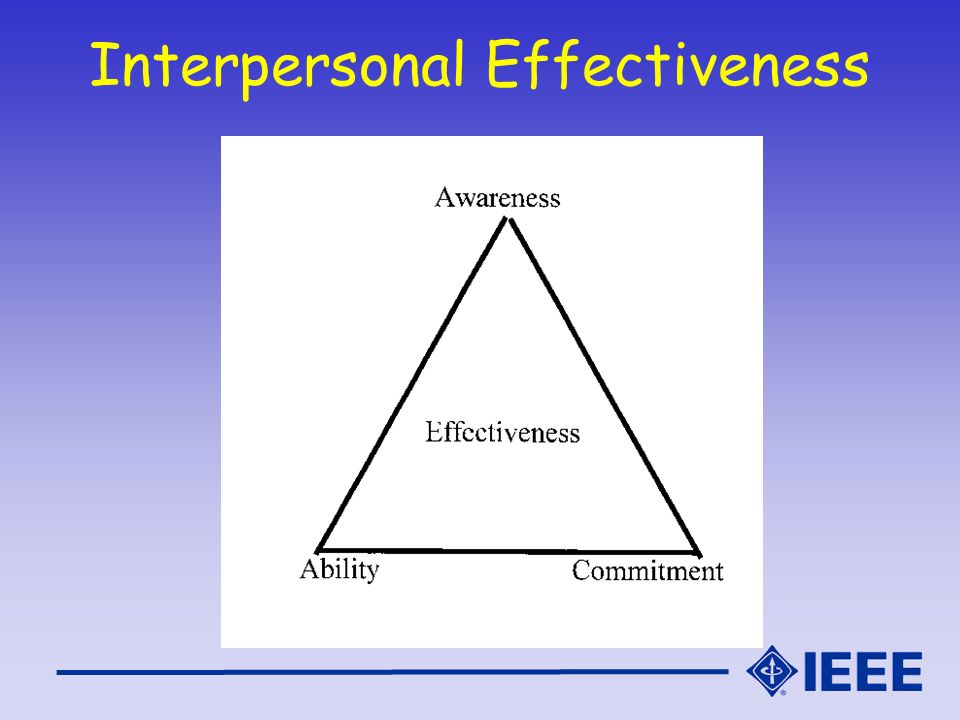 Interpersonal Effectiveness