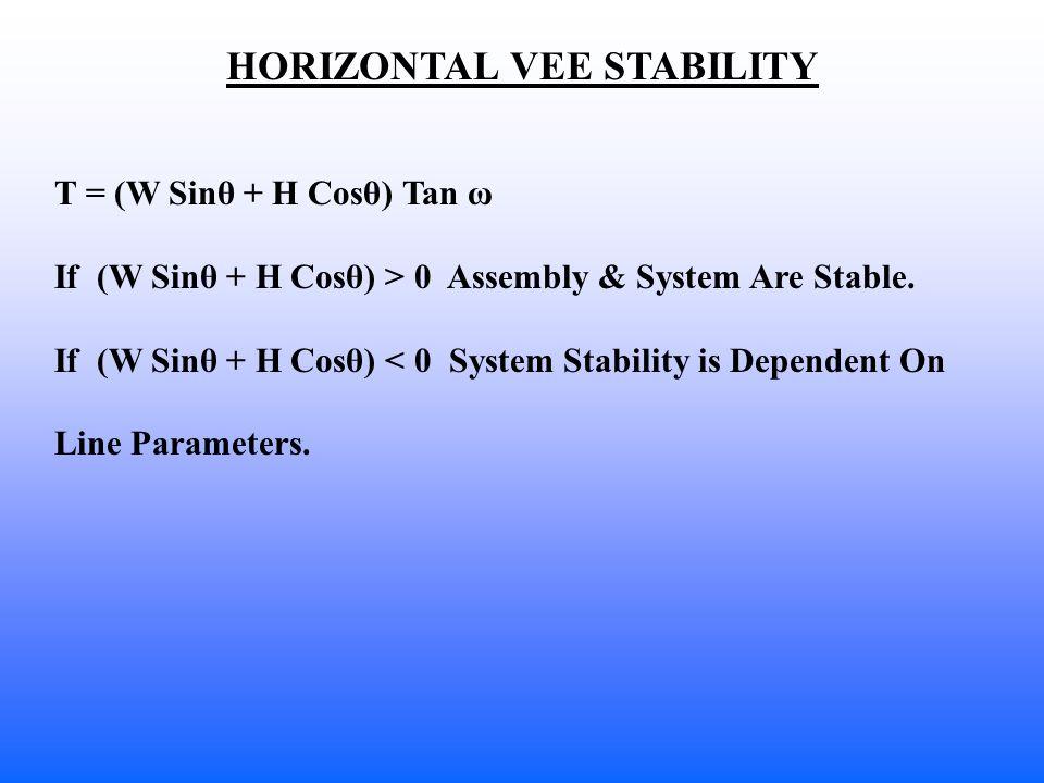 HORIZONTAL VEE STABILITY