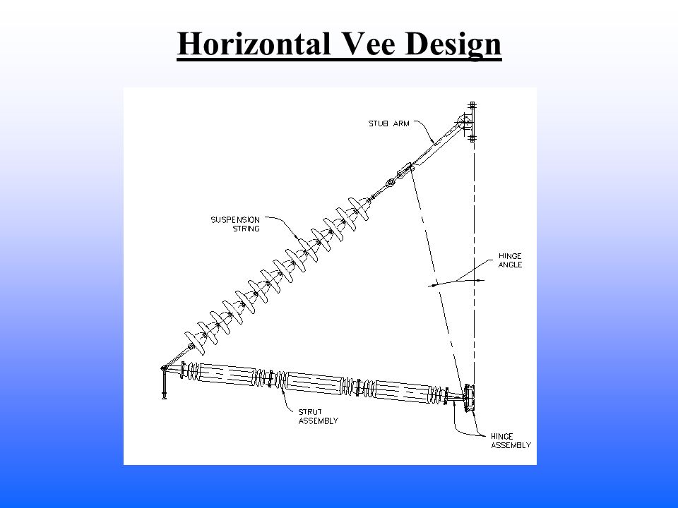 Horizontal Vee Design