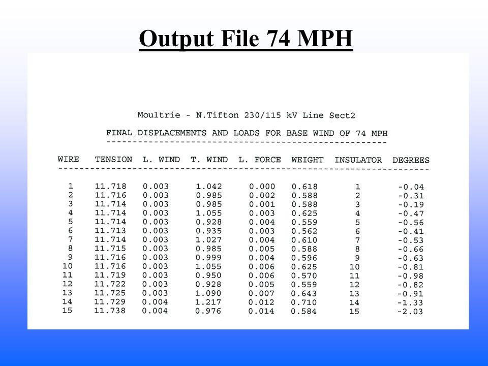 Output File 74 MPH