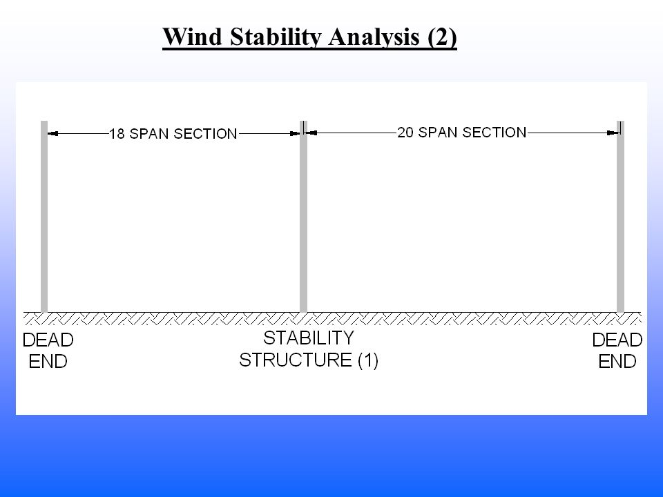 Wind Stability Analysis (2)