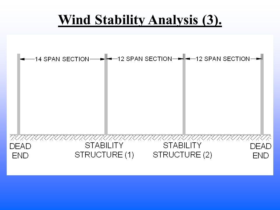 Wind Stability Analysis (3).