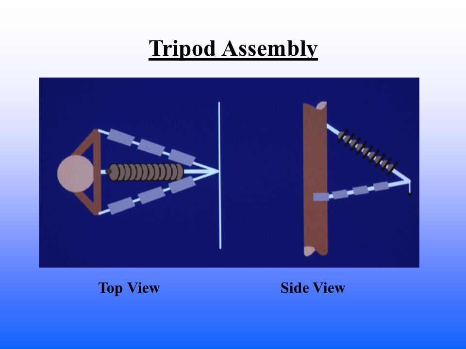 Tripod Assembly Top View Side View