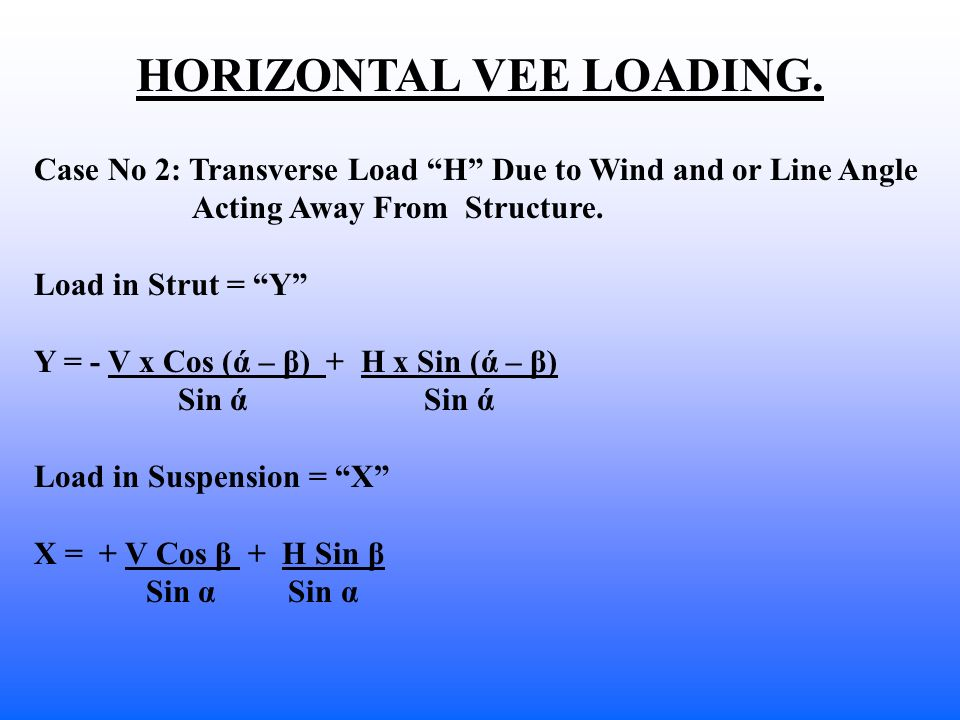 HORIZONTAL VEE LOADING.