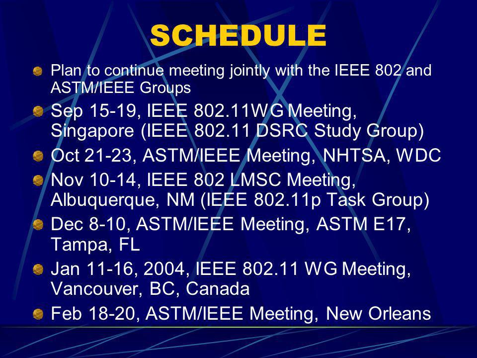 SCHEDULE Plan to continue meeting jointly with the IEEE 802 and ASTM/IEEE Groups.