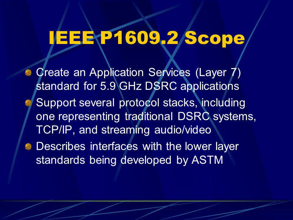 IEEE P1609.2 Scope Create an Application Services (Layer 7) standard for 5.9 GHz DSRC applications.