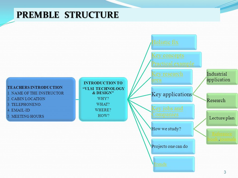research papers in vlsi Free research papers-embedded system-vlsi- free ieee paper.