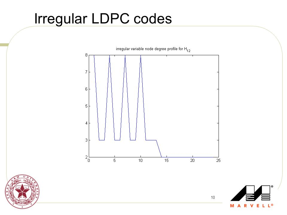 Irregular LDPC codes
