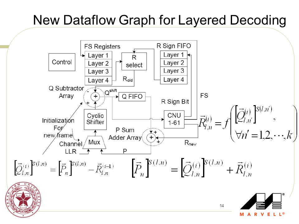 New Dataflow Graph for Layered Decoding