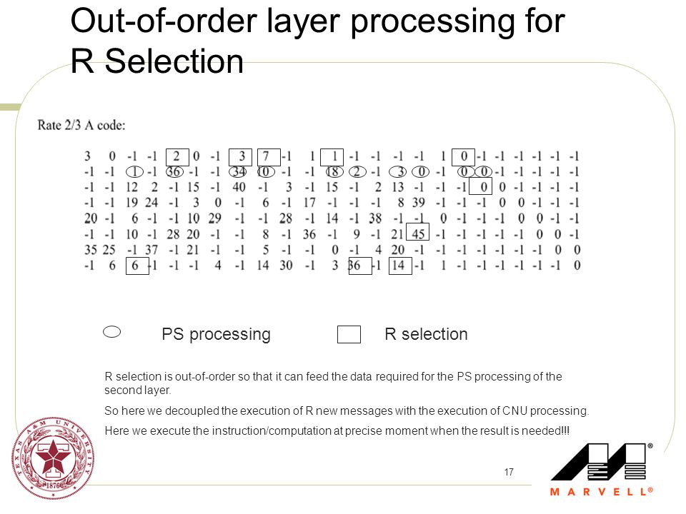 Out-of-order layer processing for R Selection
