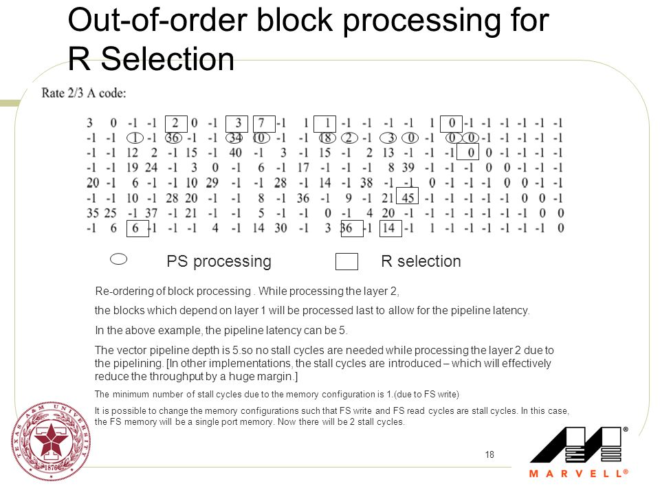 Out-of-order block processing for R Selection