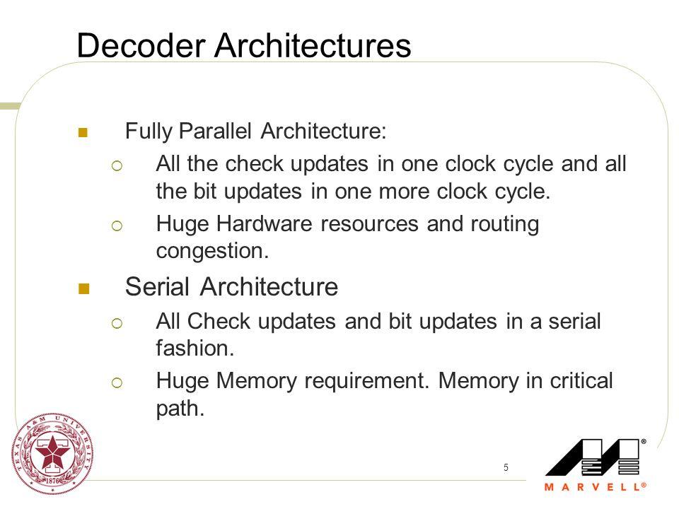 Decoder Architectures