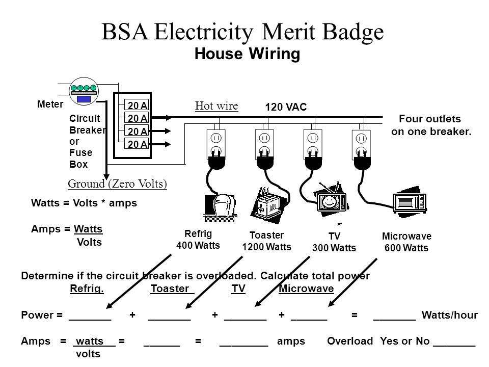 Electricity Merit Badge - ppt video online download