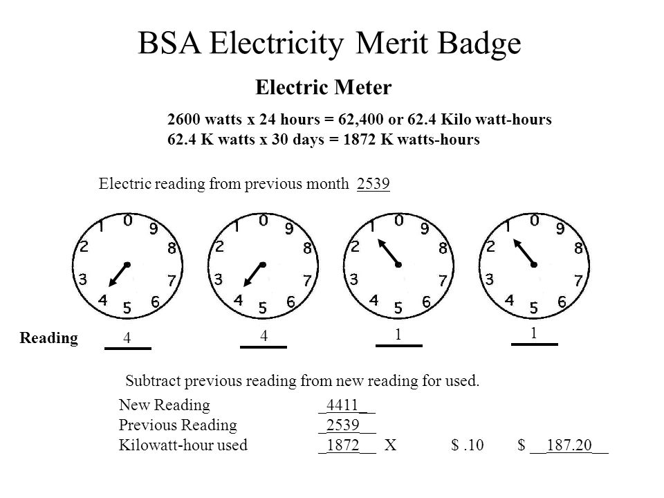 Electric Meter 2600 watts x 24 hours = 62,400 or 62.4 Kilo watt-hours