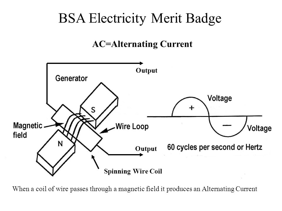 AC=Alternating Current