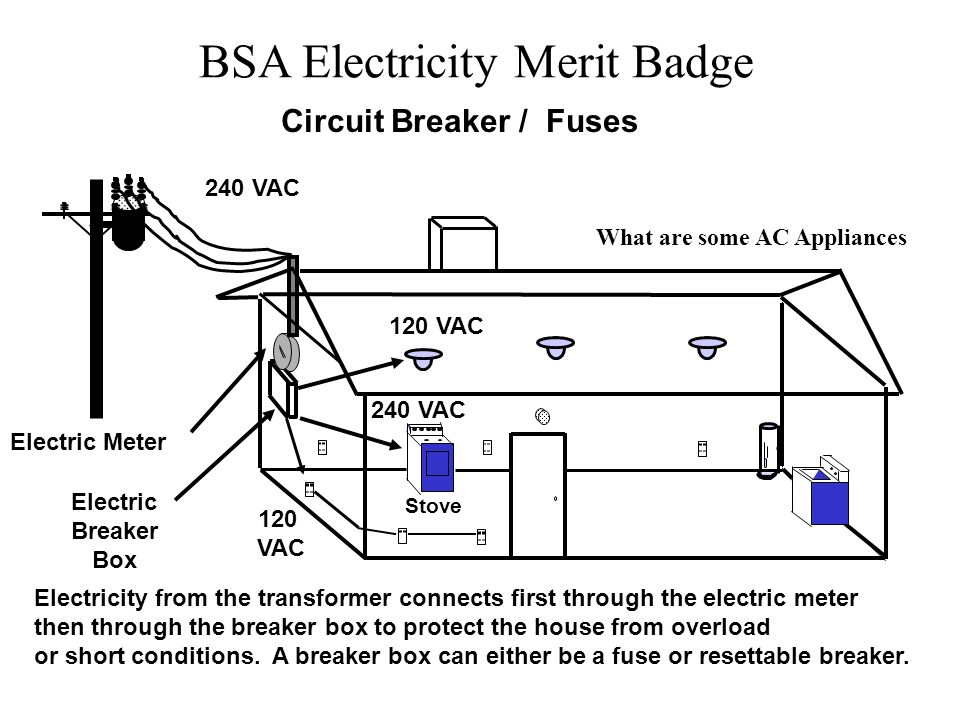 240v Fuse Box Wiring Diagram : Vac winch wiring diagram v