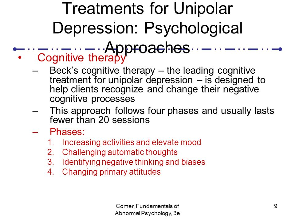 Unipolar Depression: Everything to Know