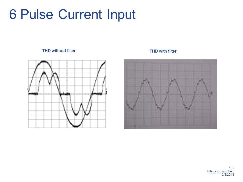 6 Pulse Current Input THD without filter THD with filter