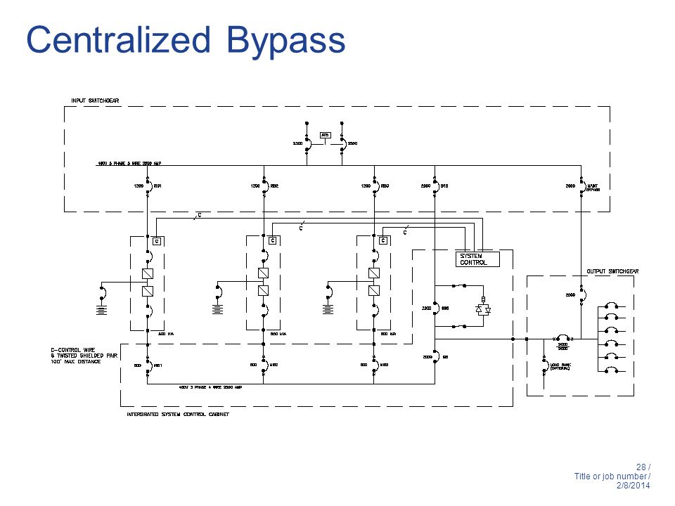 Centralized Bypass