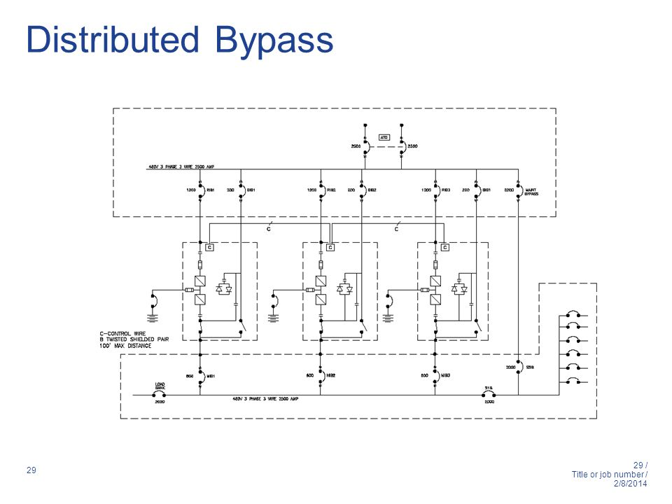 Distributed Bypass 29