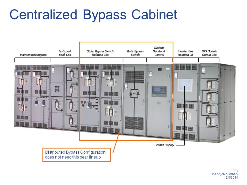 Centralized Bypass Cabinet