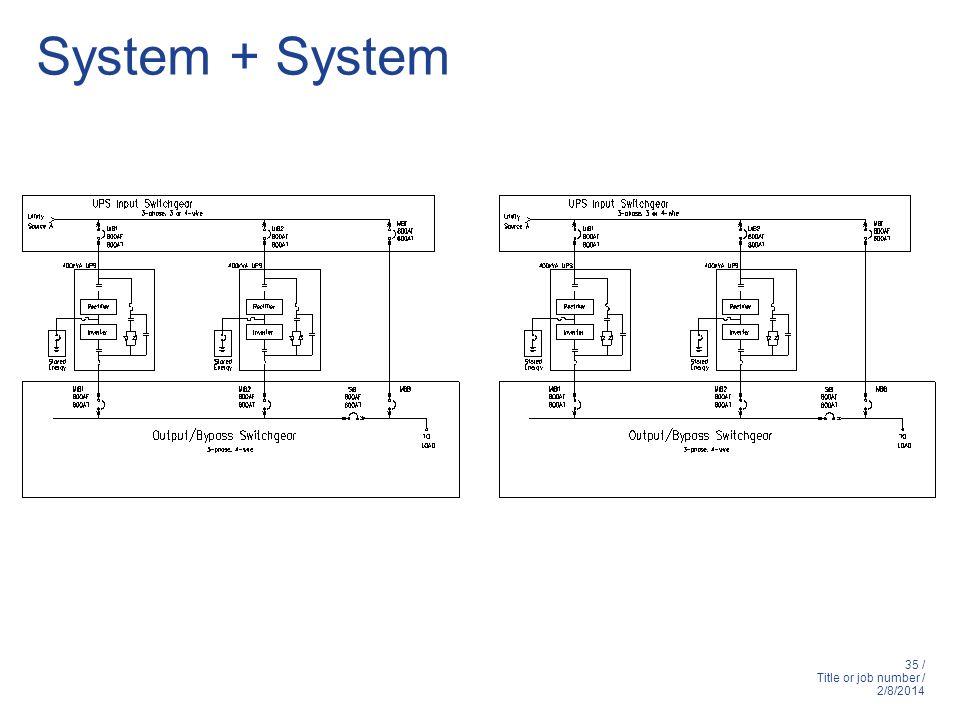 System + System