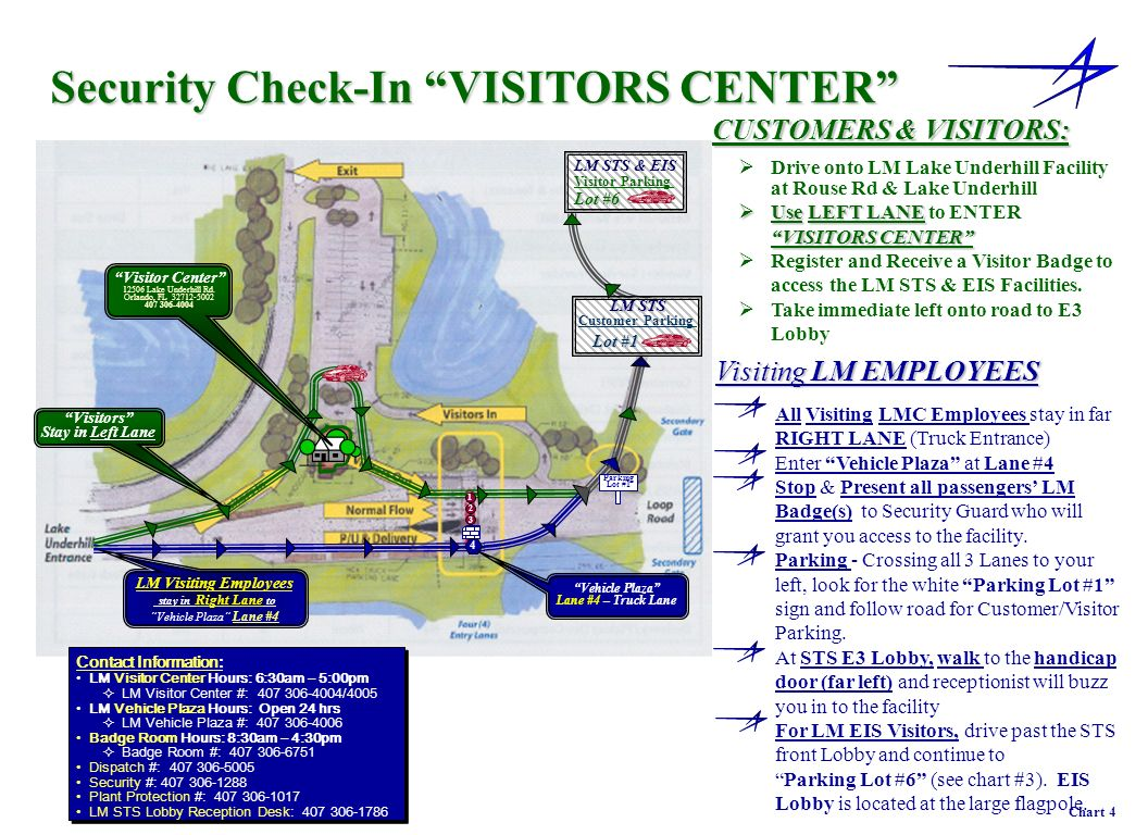 Security Check-In VISITORS CENTER