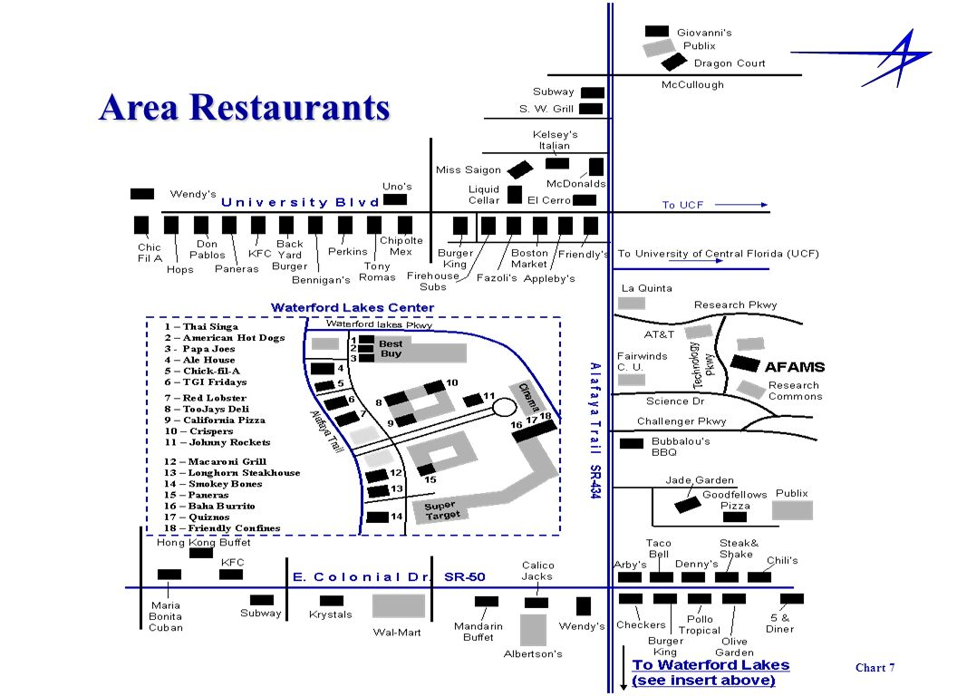 Area Restaurants Chart 7