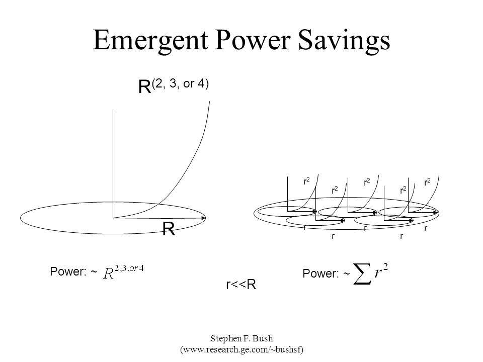 Emergent Power Savings