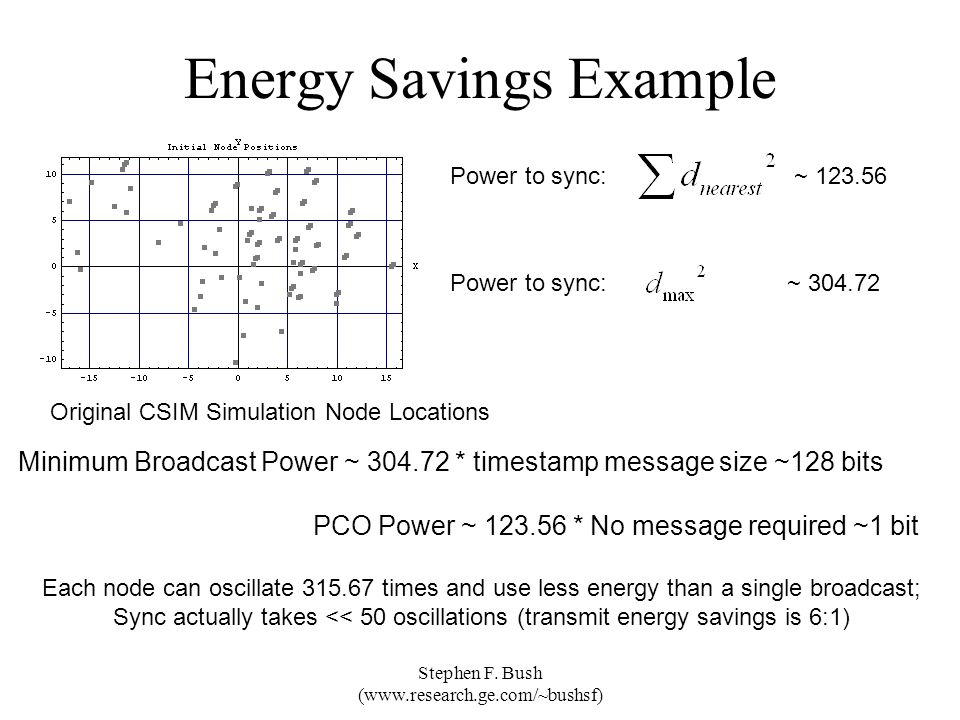 Energy Savings Example