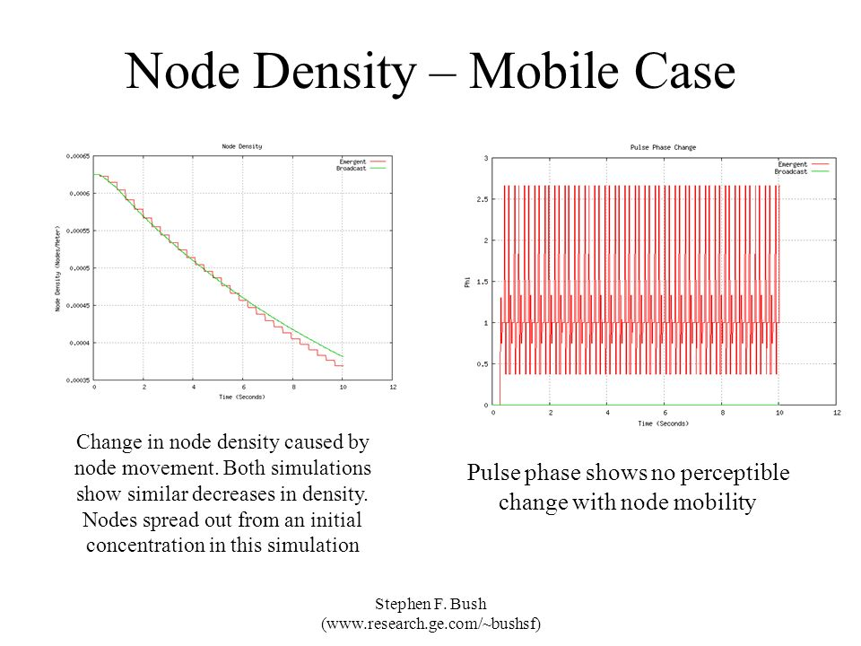 Node Density – Mobile Case