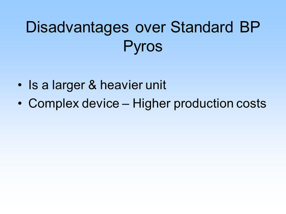 Disadvantages over Standard BP Pyros