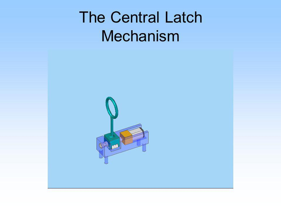 The Central Latch Mechanism