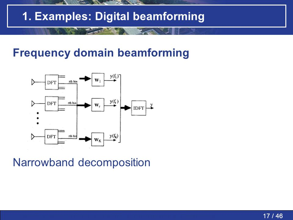 1. Examples: Digital beamforming