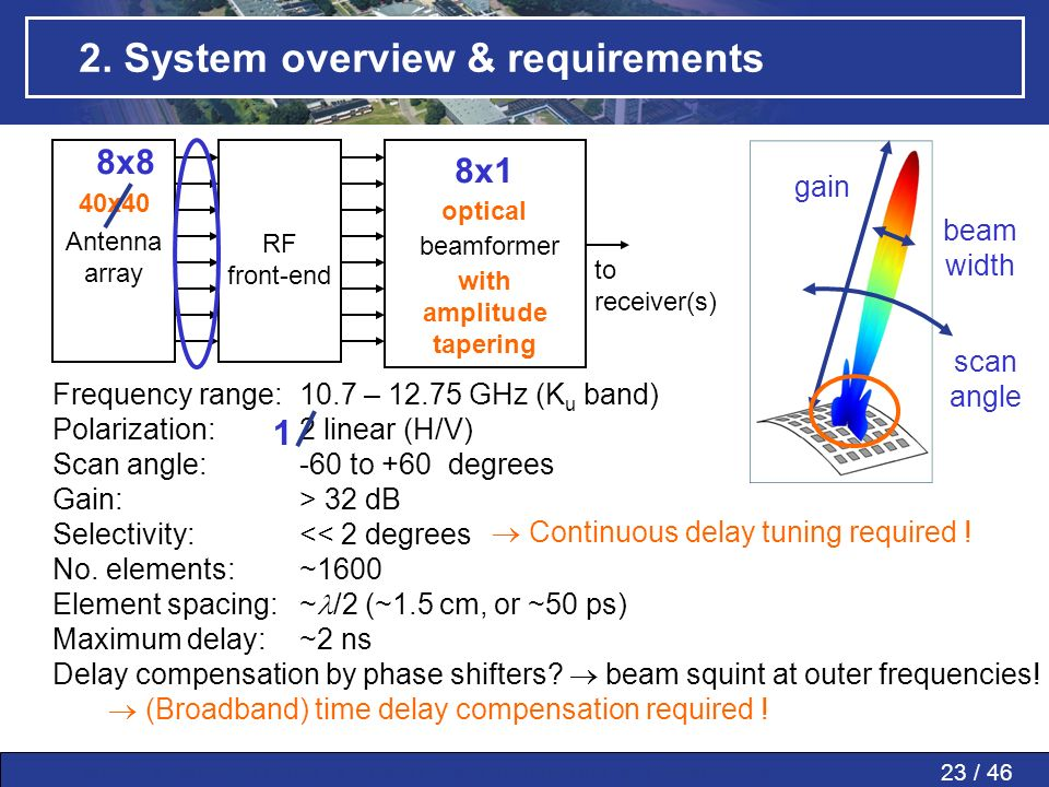 2. System overview & requirements