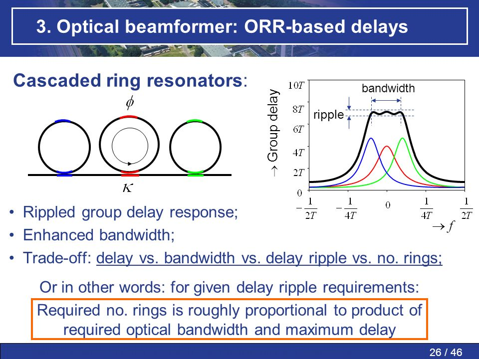 3. Optical beamformer: ORR-based delays