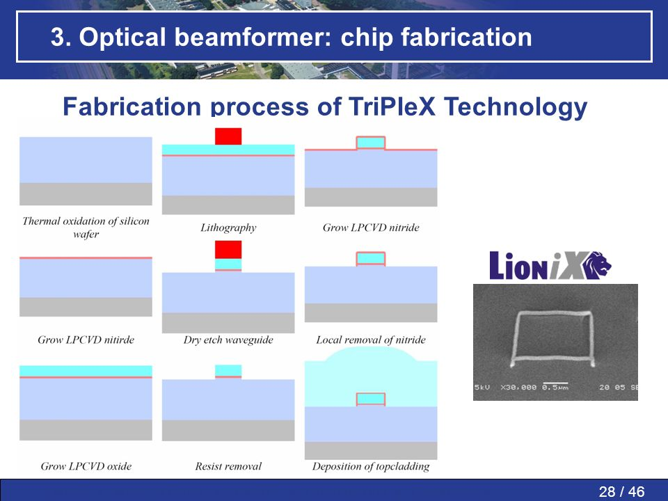 3. Optical beamformer: chip fabrication