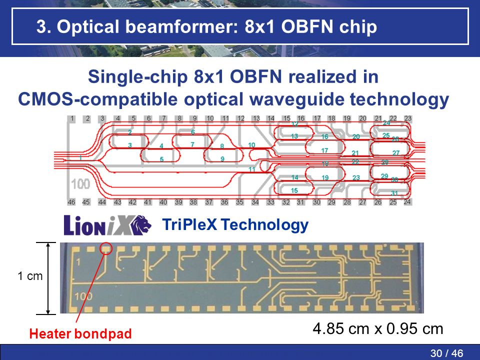 3. Optical beamformer: 8x1 OBFN chip