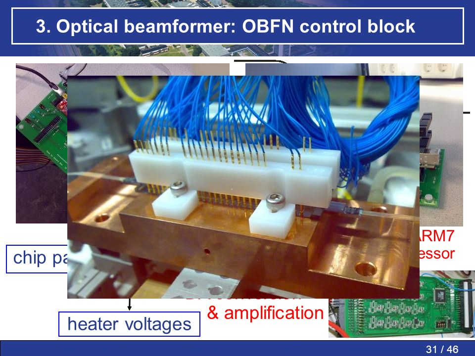 3. Optical beamformer: OBFN control block