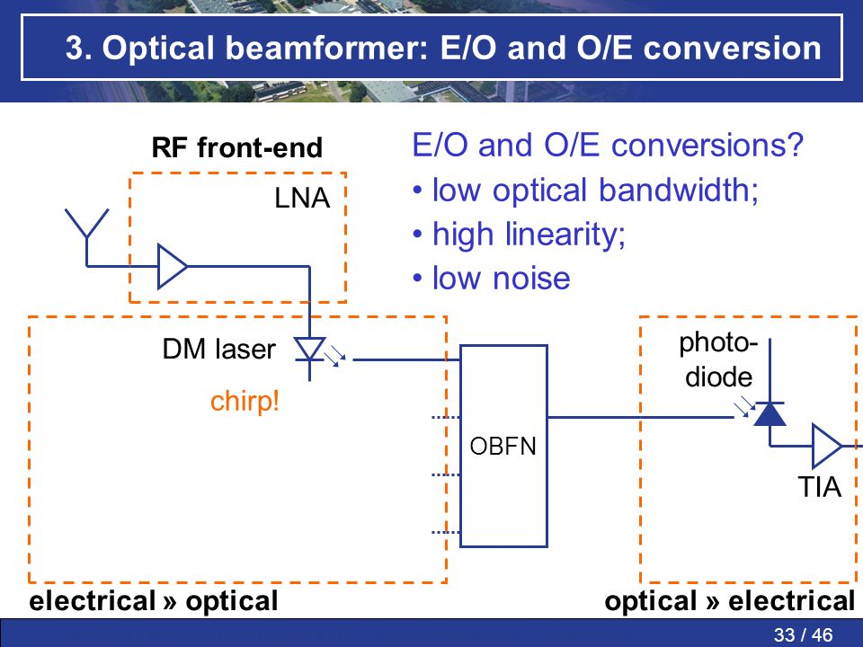 3. Optical beamformer: E/O and O/E conversion