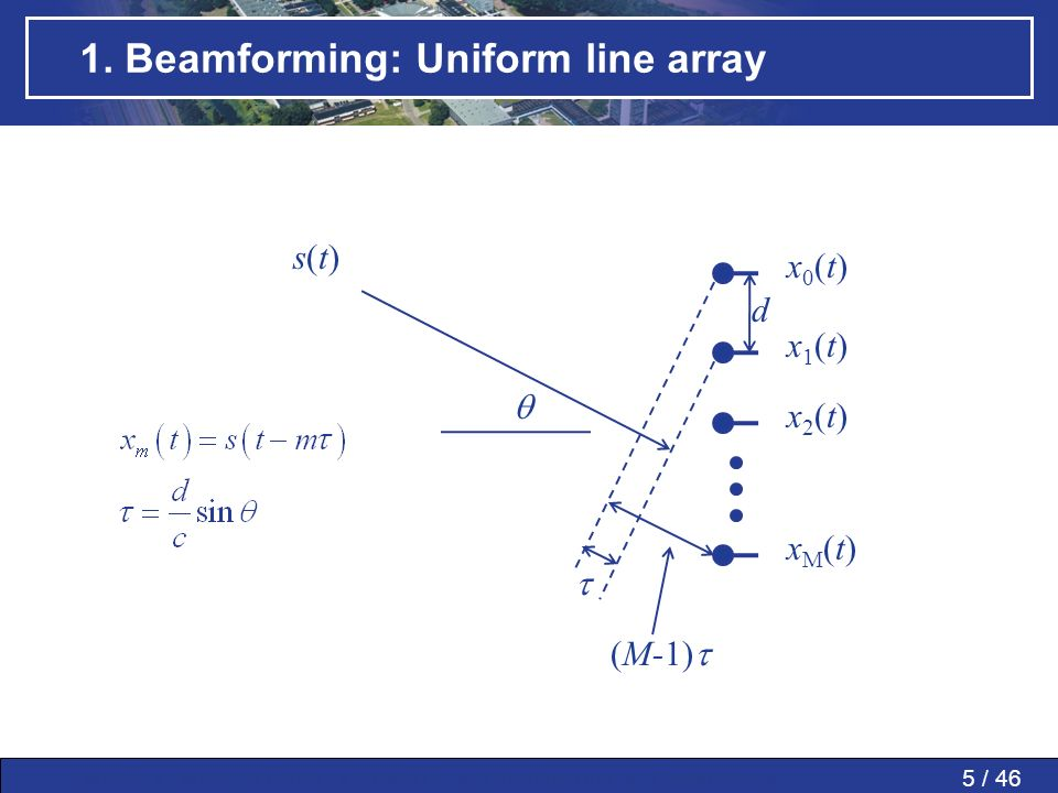 1. Beamforming: Uniform line array