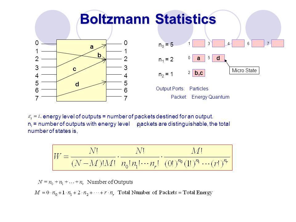 Boltzmann Statistics a 1 1 b 2 2 3 c 3 4 4 5 d 5 6 6 7 7 n0 = 5 n1 = 2