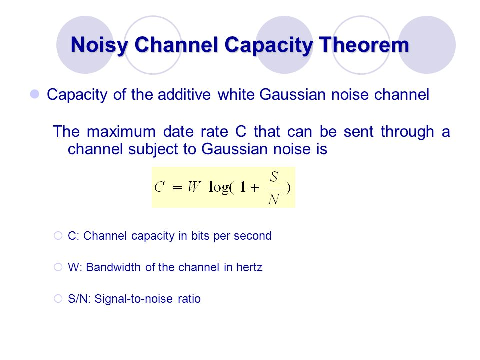 Noisy Channel Capacity Theorem