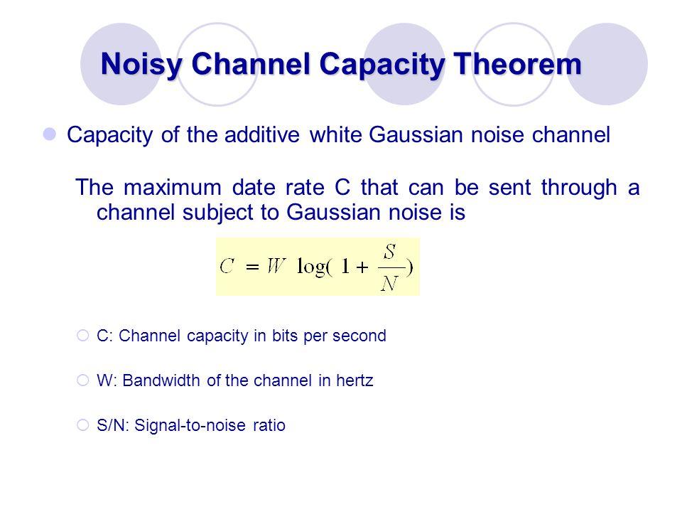 Noisy Channel Capacity Theorem
