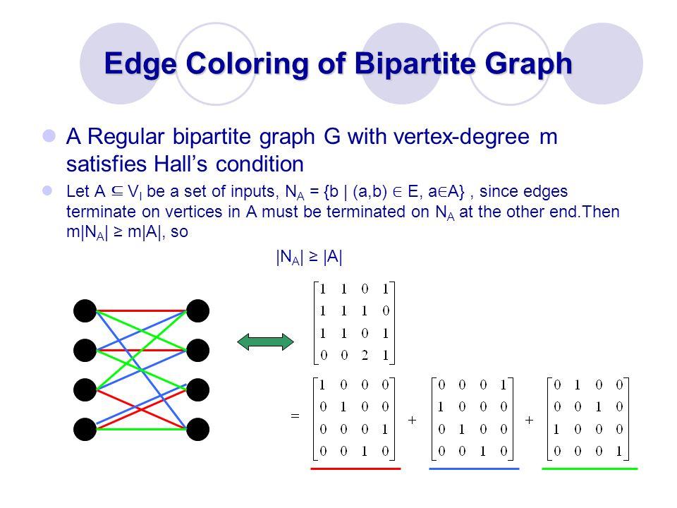 Edge Coloring of Bipartite Graph