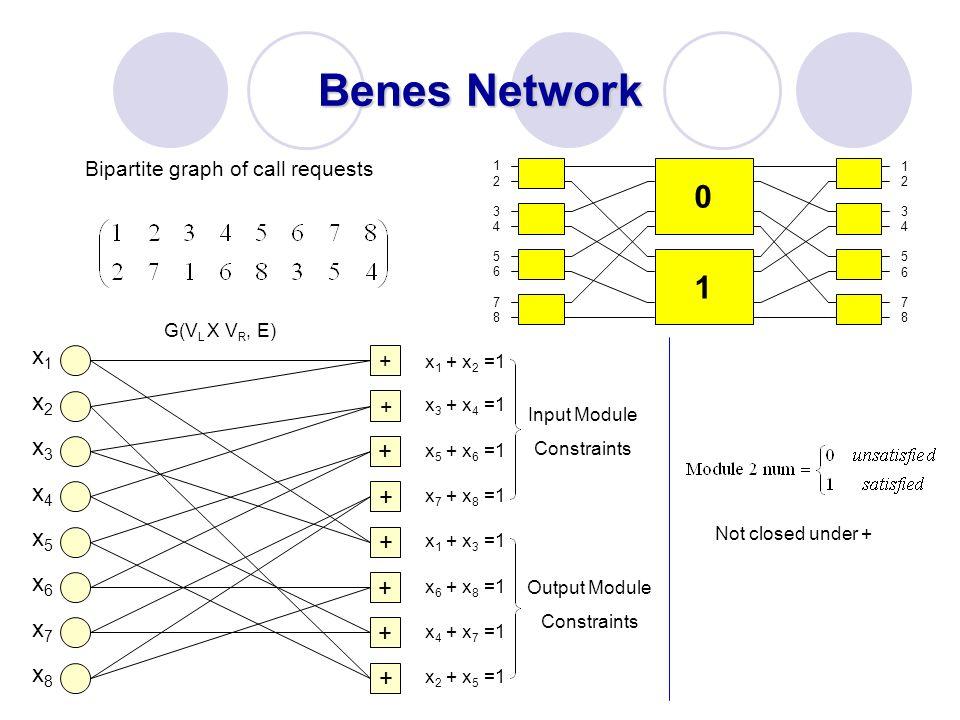 Benes Network 1 x1 x2 x3 + x4 + x5 + x6 + x7 + x8 +