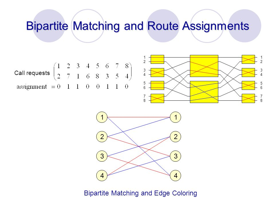Bipartite Matching and Route Assignments