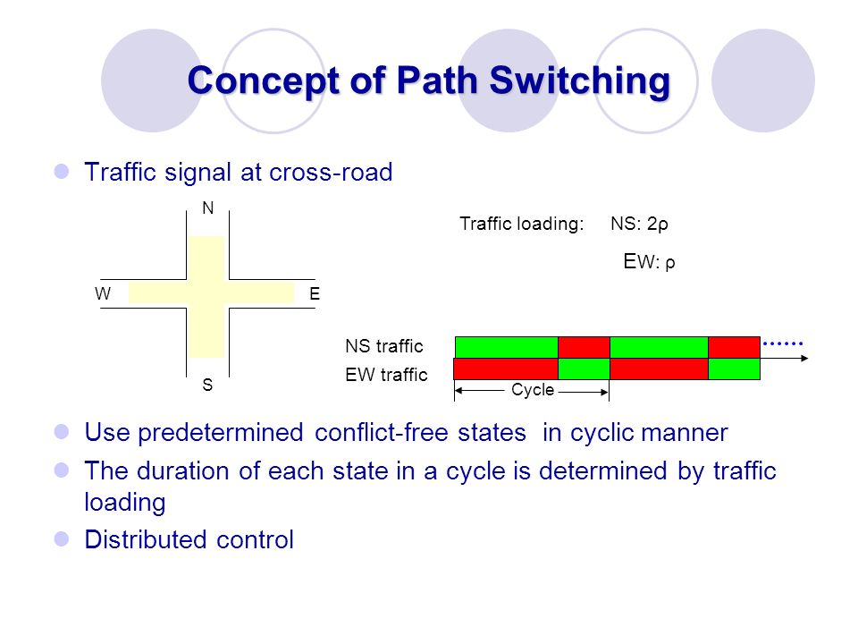 Concept of Path Switching